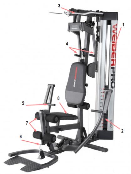 Силовой тренажёр Weider со встроенными весами
